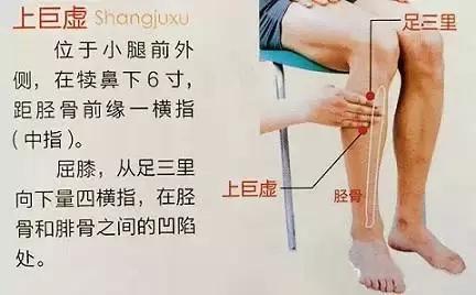 用艾灸帮你调理急、慢性胃炎 艾灸养生 第10张
