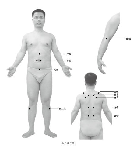 肾虚如何艾灸治疗 肾虚的艾灸方法 艾灸养生